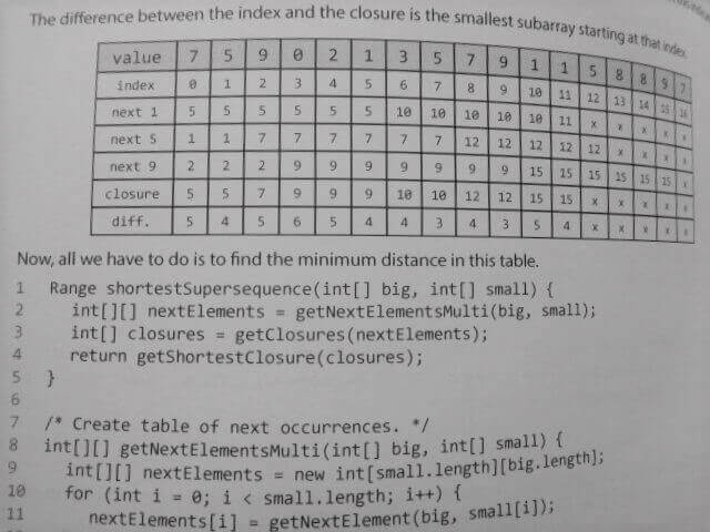 excerpt of coding problem from Cracking the Coding Interview