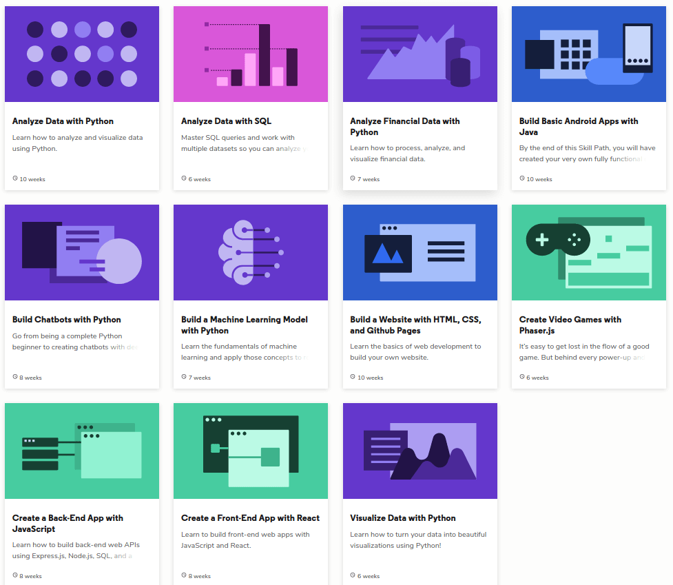 Grid of Skill Paths offered in Codecademy Pro