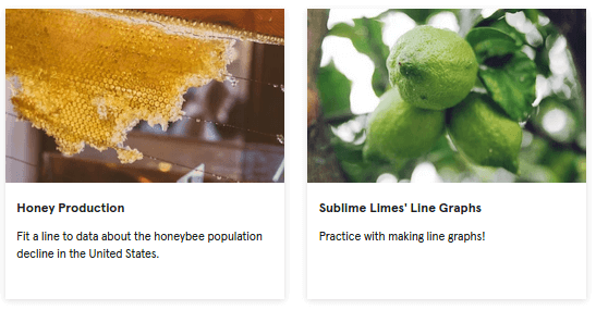 Honey production with honeycomb and Sublime Limes with 3 limes on tree