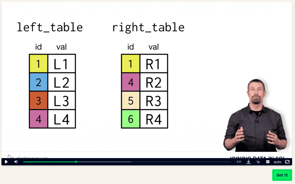 DataCamp SQL review video of left and right table of SQL fundamentals with man explaining