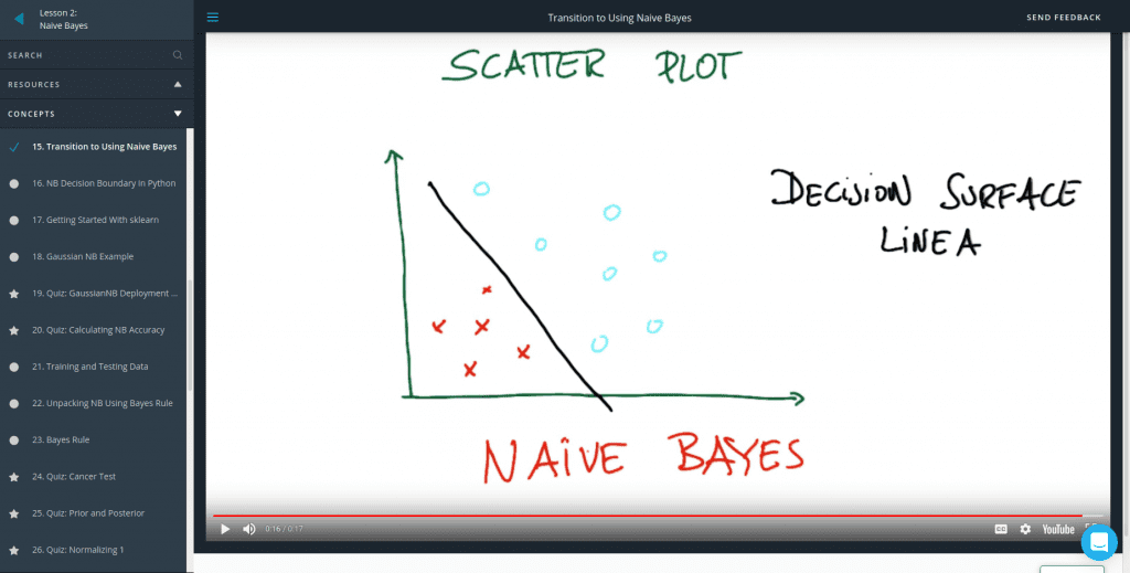Udacity machine learning courses for beginners Naive Bayes video explanation