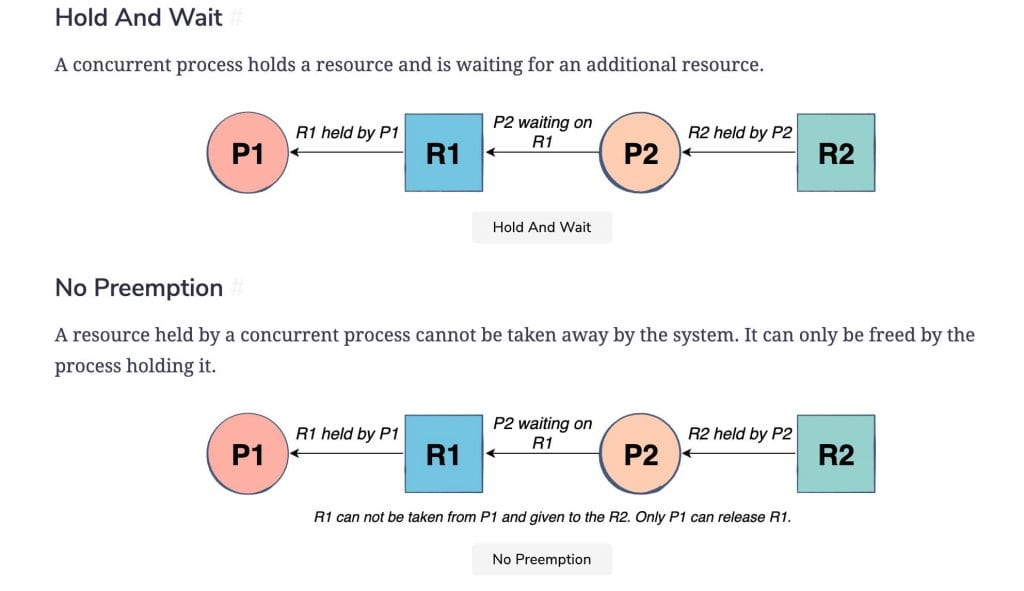 Mastering Concurrency in Golang Best Golang courses