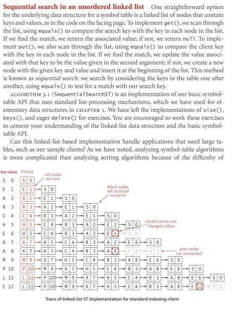 Sequential search description and table in Algorithms in a Nutshell book