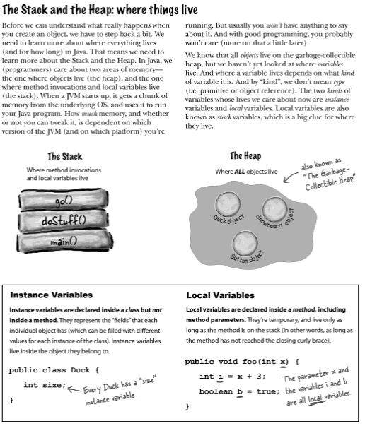 text and diagrams of stacks and heaps