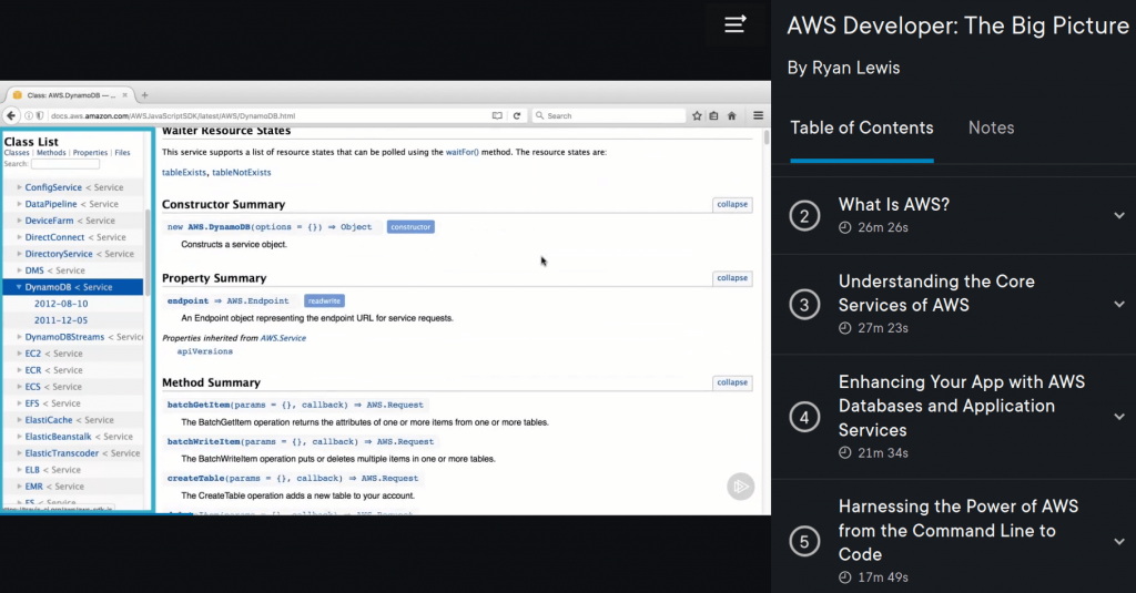 pluralsight best aws courses video and syllabus