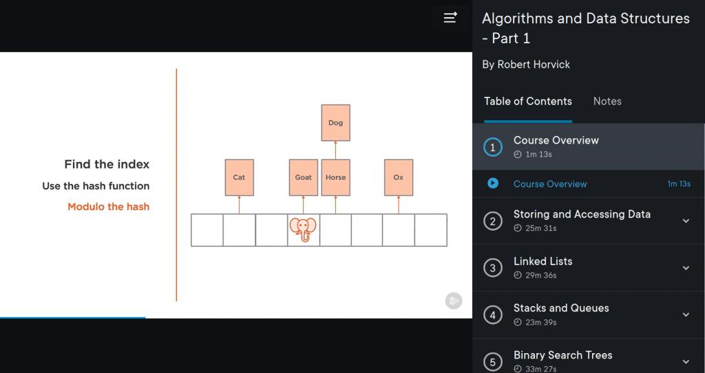 pluralsight diagram and syllabus best algorithms courses