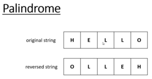 learn algorithms hello palindrome